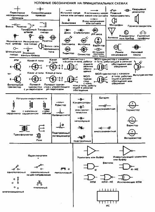 обозначение на схемах подключения